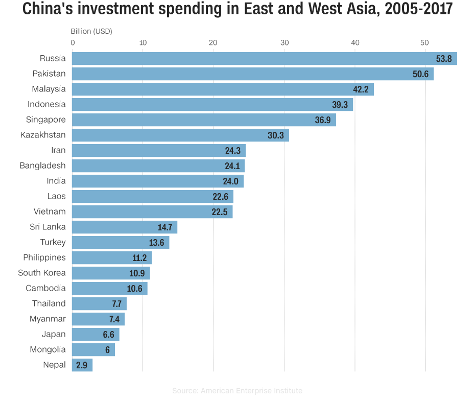 http://cdn.cnn.com/cnn/.e/interactive/html5-video-media/2018/02/02/China_investment_large.png
