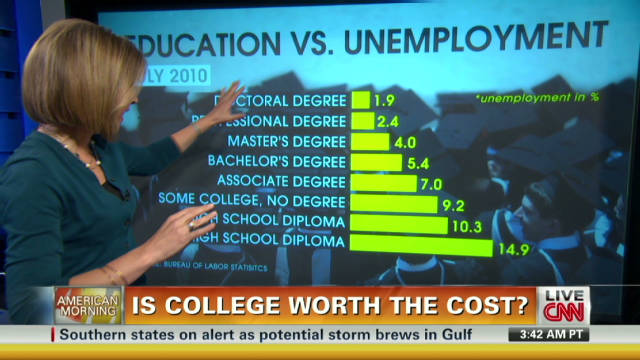 am romans college cost jobs_00002001