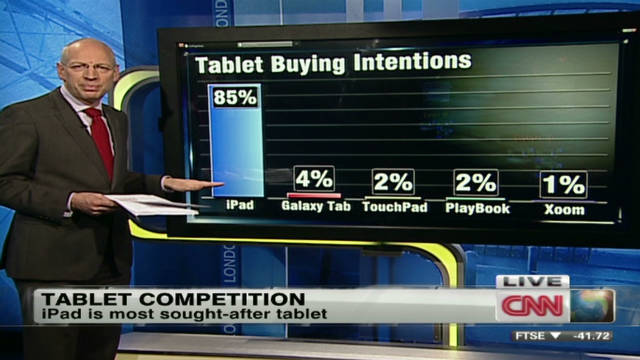 Tablet wars heating up