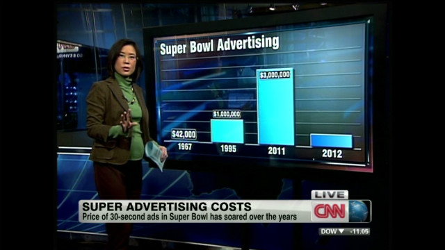 Super Bowl: Are ads worth the millions?