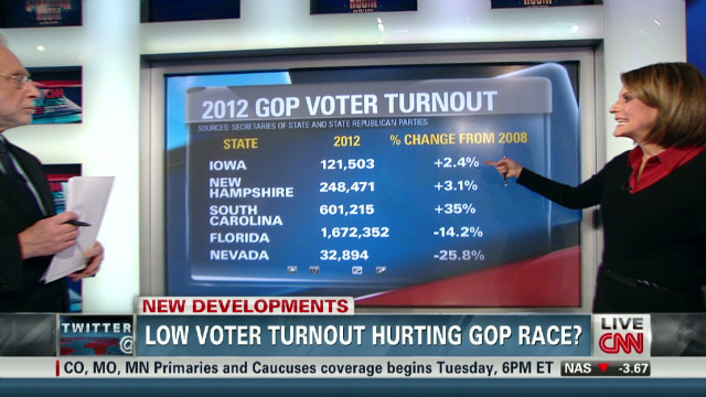 the issues on why voter turnout is low in texas Us | turnout down in texas, and democrats claim a reason: voter id law search turnout down in texas, and democrats claim a reason: voter.