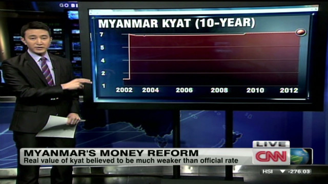 Myanmar's money reform