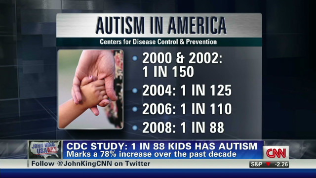 exp CDC: 1 in 88 kids has autism_00002001