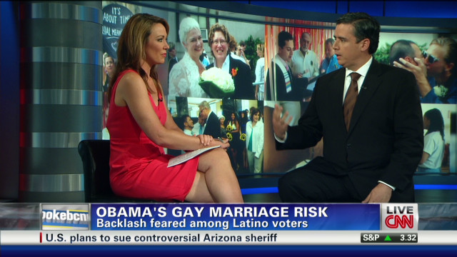 Latinos' views on same-sex marriage