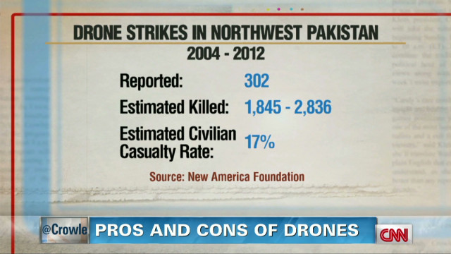 Pros and cons of drones