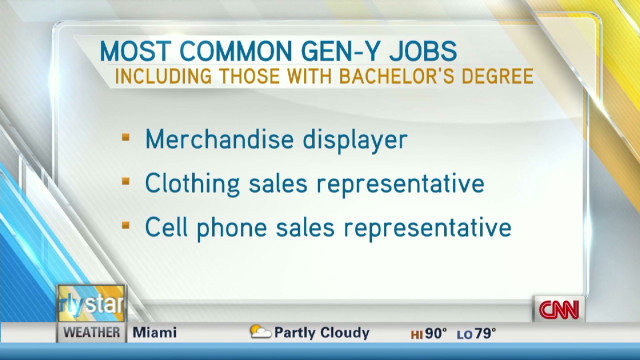 exp early myb gen y jobs_00002304