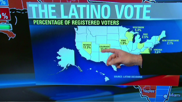 Immigration issues and Latino voters
