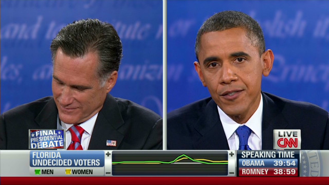 Presidential debate's global reaction: Disappointment ...