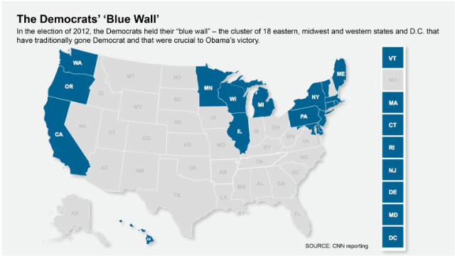The 'Blue Wall'