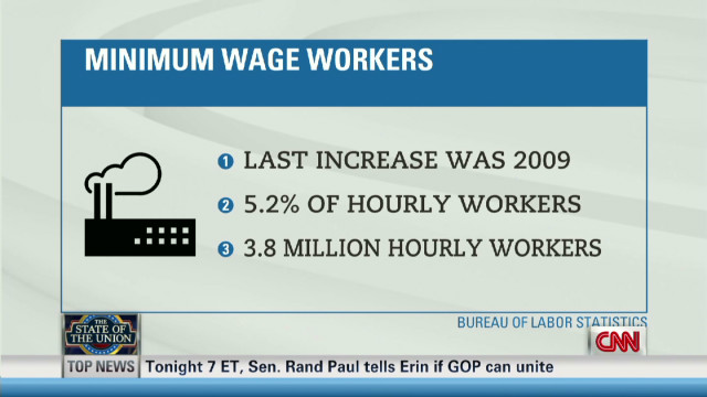 Would minimum wage hike hurt economy?