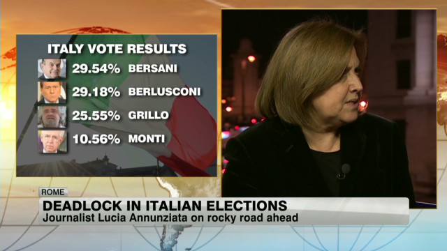 Election leaves Italy deadlocked