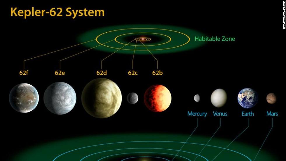 solar system year 4 - photo #19