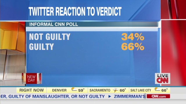 Twitter poll: Zimmerman guilty or not?