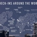 Facebook most checked in places