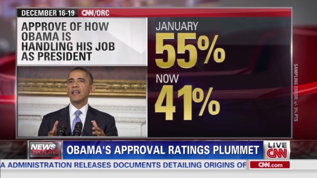 Obama's approval ratings drop in polls_00005103.jpg