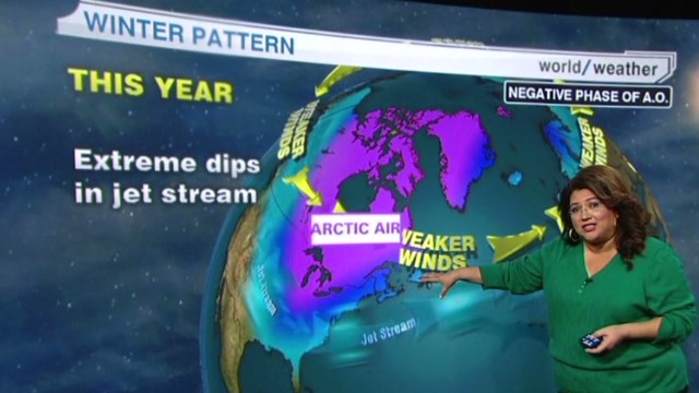 Explaining recurring weather patterns