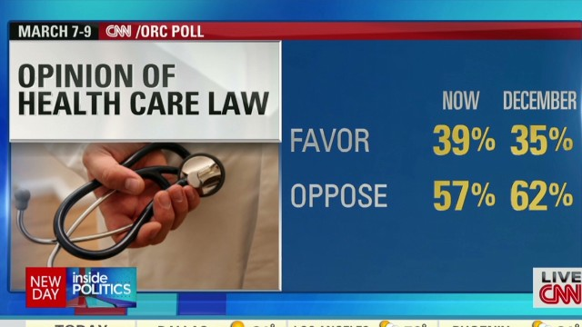Poll shows support up for Obamacare
