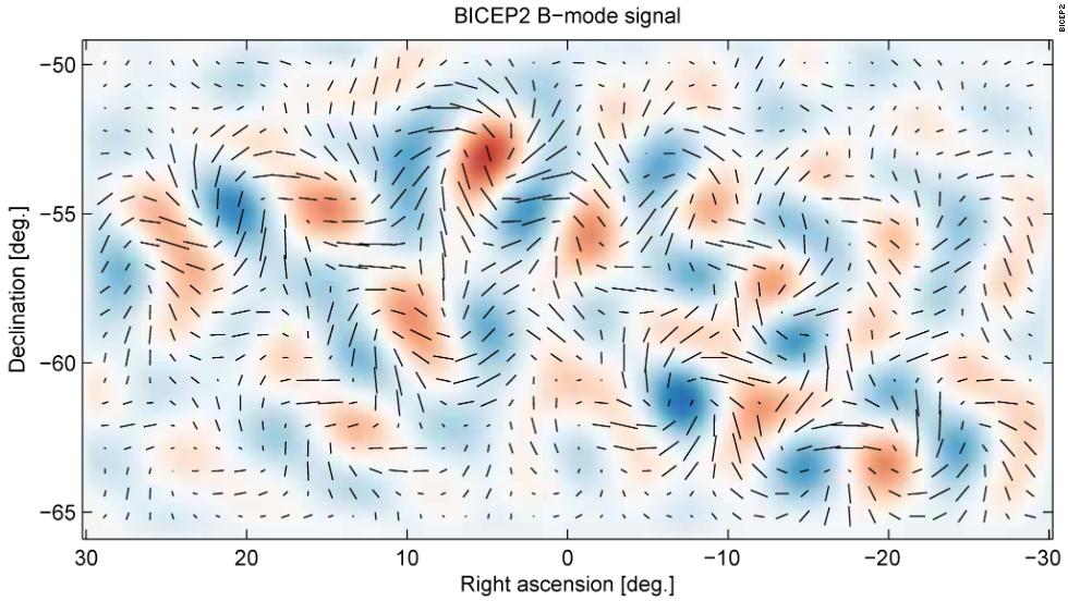Big Bang breakthrough announced; gravitational waves detected