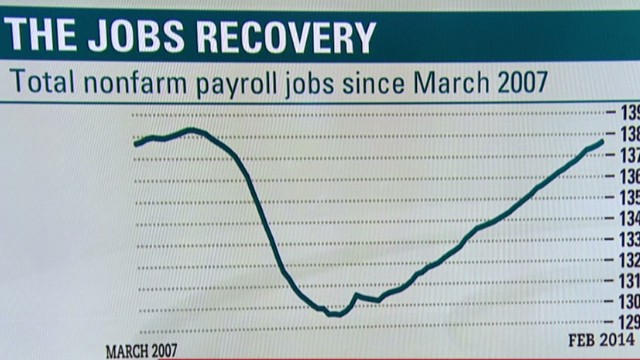 Inside Politics: New Jobs report