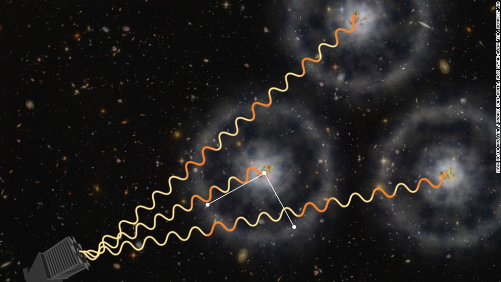 The BOSS experiment measures the distant universe using light from quasars, looking for imprints on hydrogen gas, as shown in this illustration.