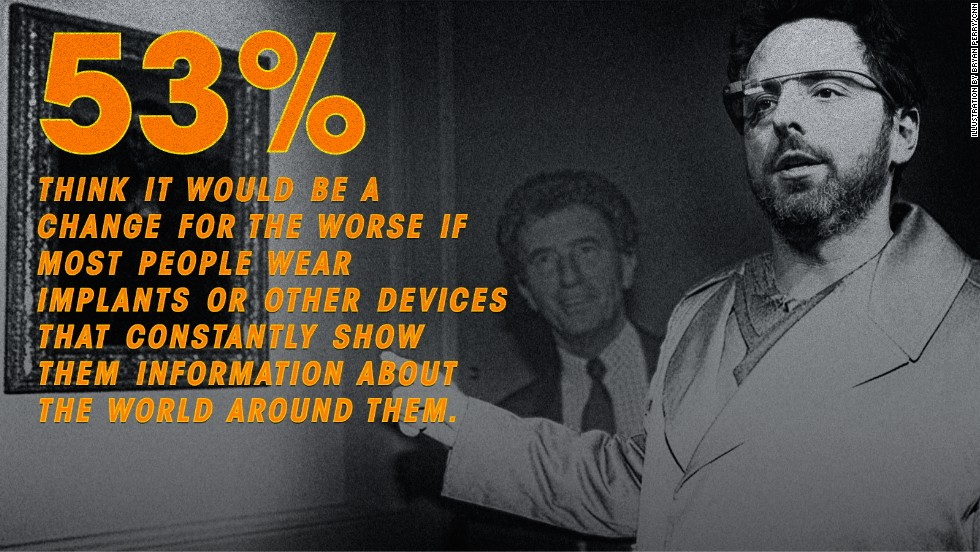 fear of future devices