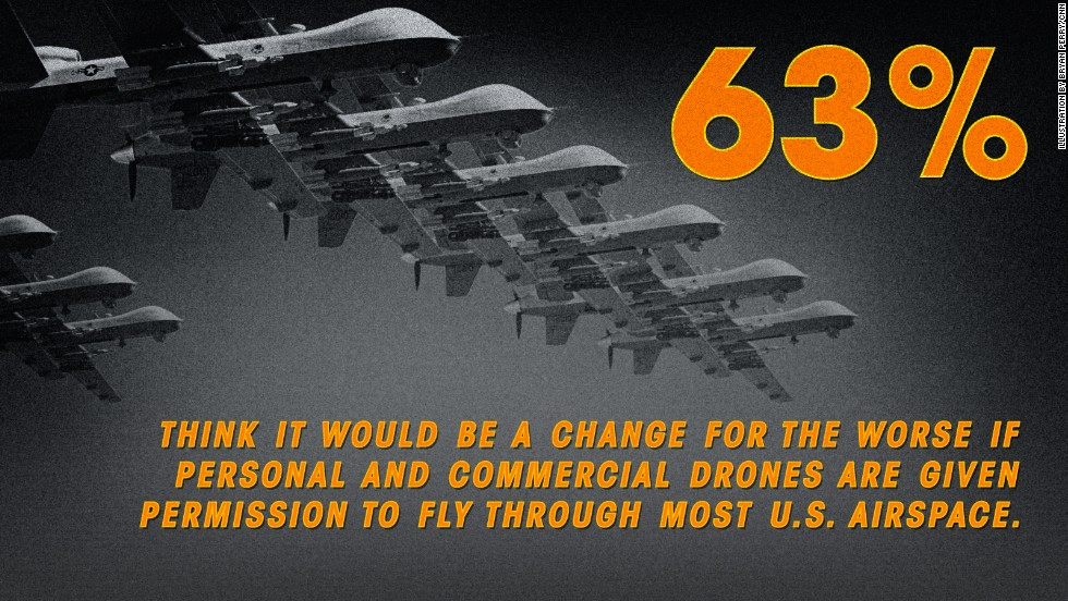 fear of future drones
