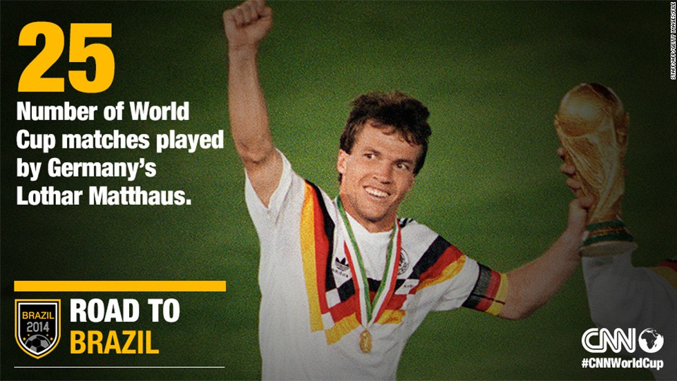 German footballing legend Lothar Matthaus has a fair few records under his belt. He's participated in five World Cups (1982, 1986, 1990, 1994, 1998), captained West Germany to glory at the 1990 tournament and continues to hold the record for the most World Cup games played (25).