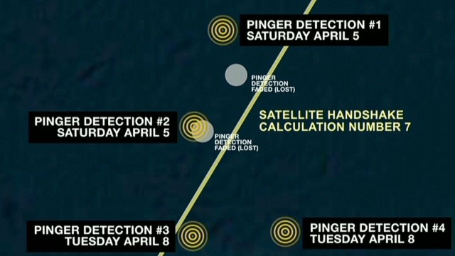 Official: MH370 is not in ping area