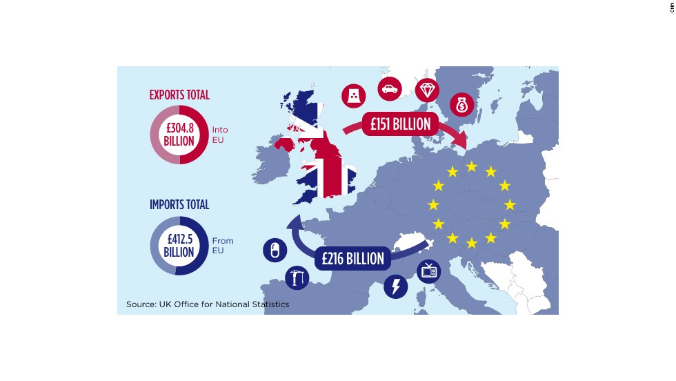 Is UK set to claim Europe's economic powerhouse title?