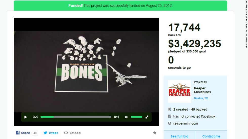 <strong>Reaper Miniatures Bones: An Evolution Of Gaming Miniatures: $3.4 million pledged of $30,000 goal, 17,744 backers</strong> -- Currently at number 10 of Kickstarter's most-funded campaigns, Reaper' project was aiming to increase production of the popular Bones miniatures line.