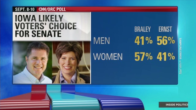 Will women save the Democratic Senate?