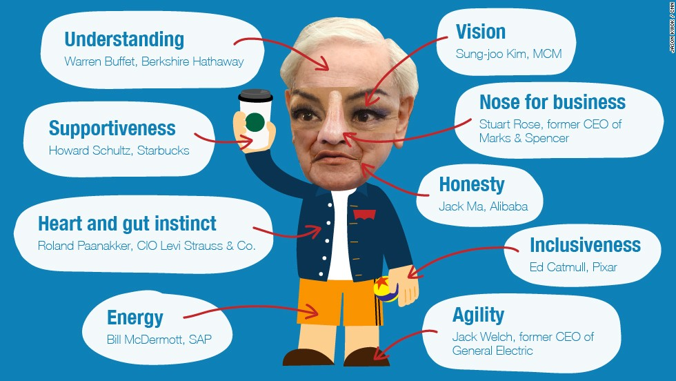 CNN's Route to the Top asked a number of leadership experts which CEOs and business leaders they thought embodied the essential qualities needed to be the best boss. With Warren Buffet's head for business and Jack Ma's honesty, is this what the ultimate super boss would look like? <em><br />Design: Jason Kwok/CNN Text: Sophie Brown</em>