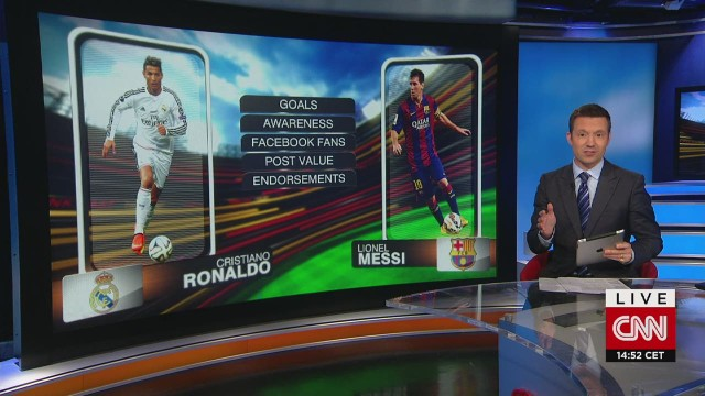 Ronaldo v Messi: Brand Value