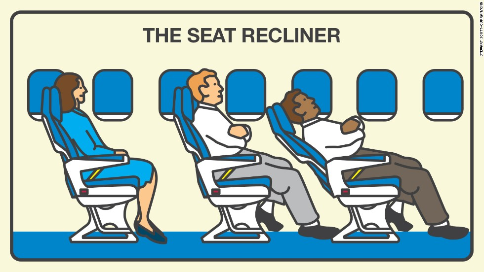 The seat-back guy, aka the seat recliner, doesn't care about the impact of his recline on the people behind him. More than 30% of fliers are annoyed.
