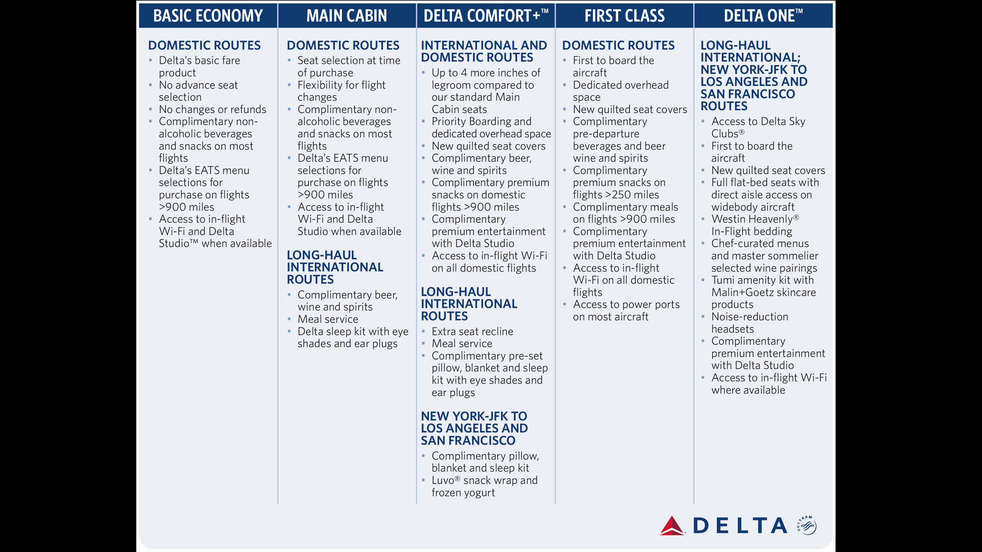 Delta Announces Five Tiered Seating Plan Cnn Travel