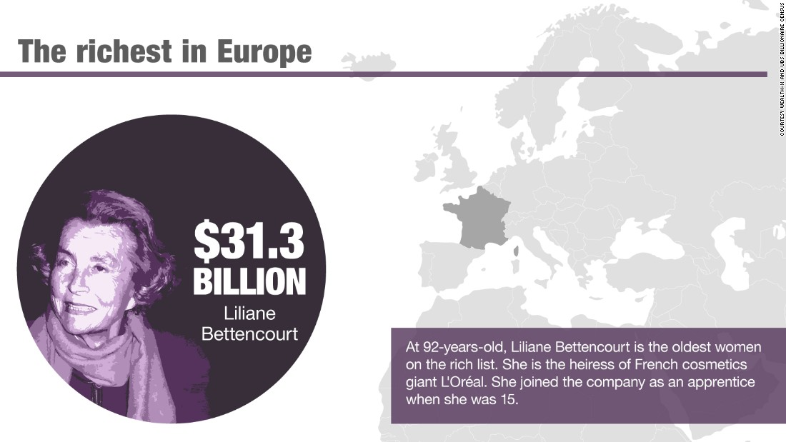 The richest woman in Europe.