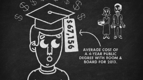 orig cost college education debt_00001530.jpg