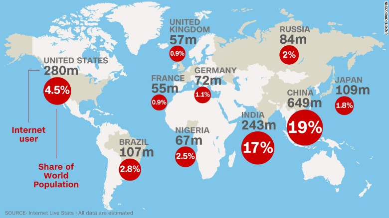 Chinas Net Users Outnumber Entire US Population CNN - World internet usage map