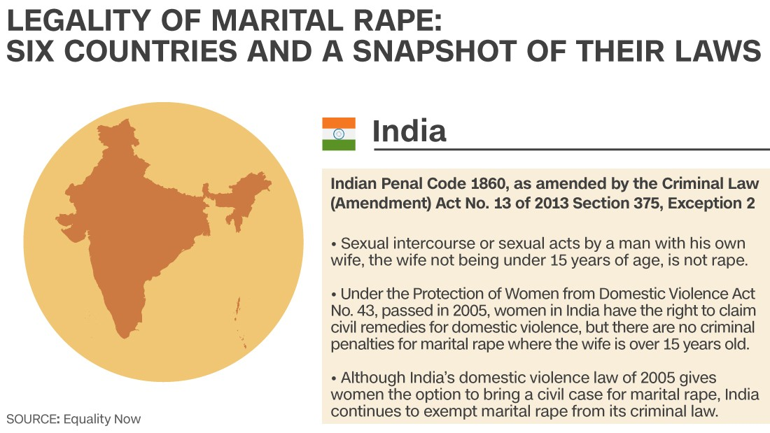 "The graphics above show a sample of rape laws from six countries investigated by the human rights organization <a href=""http://www.equalitynow.org/"" target=""_blank"">Equality Now</a> on how they criminalize rape.<br /><br />The group, which campaigns to end sex discrimination in legislation around the world, released a <a href=""http://i2.cdn.turner.com/cnn/2015/images/03/05/equality.now.pdf"" target=""_blank"">report </a>last month on laws that oppress girls and women.<br /><br />Designed by Inez Torre, CNN."