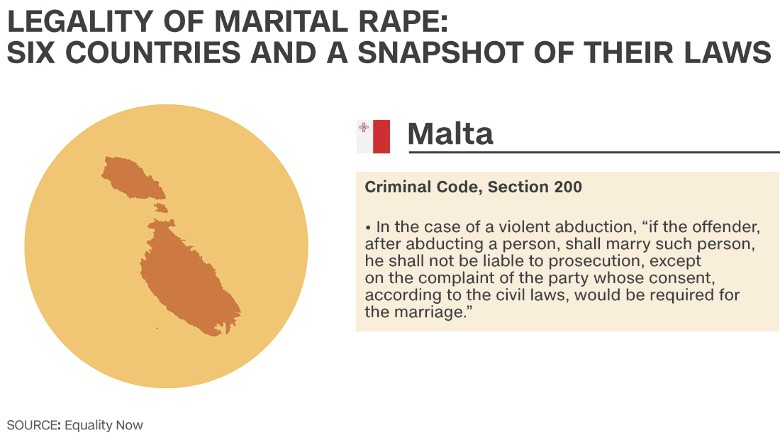 marital rape a worrying trend essay Rape is rape,no exceptions neither traditional nor pragmatic arguments to exempt marital rape from criminalisation pass constitutional muster.