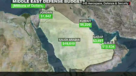 spc marketplace middle east military spending_00010415