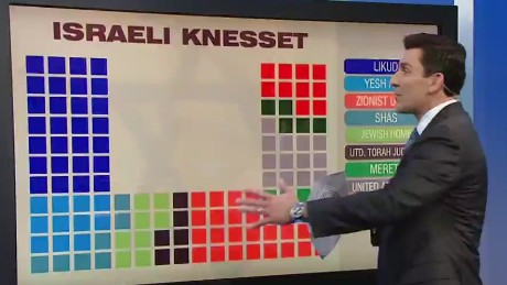 lklv vause israel election seat coalition breakdown_00000625