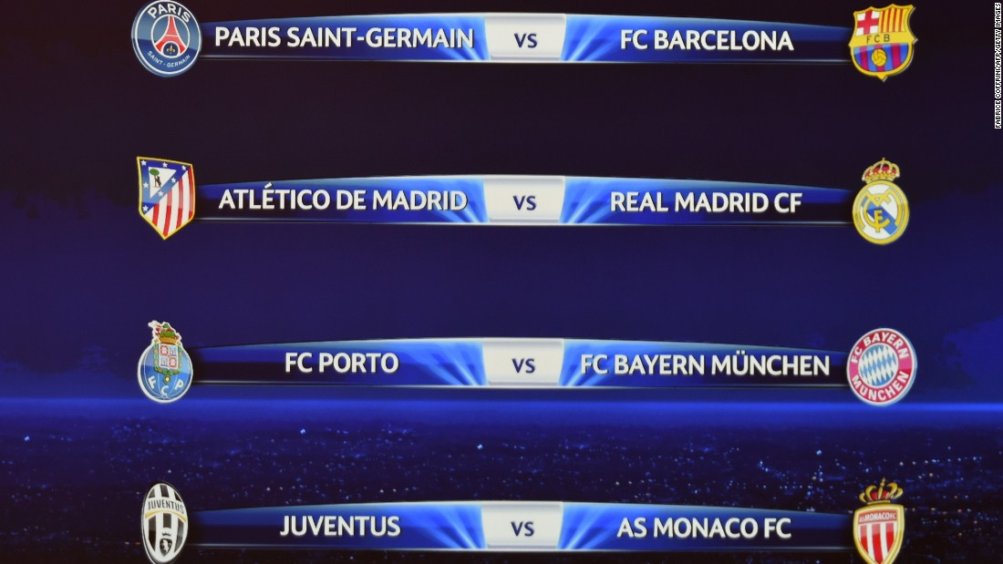 Champions League Draw: Uefa Champions League Quarterfinal Draw