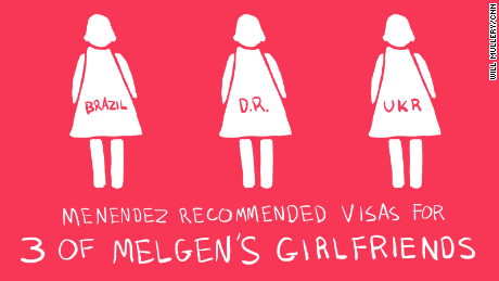 Bob Menendez Sal Melgen girlfriend visas