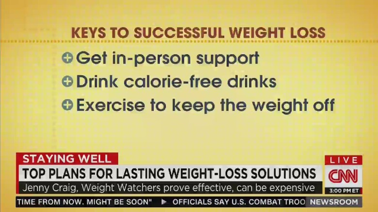 Top plans for lasting weight-loss solutions_00013330