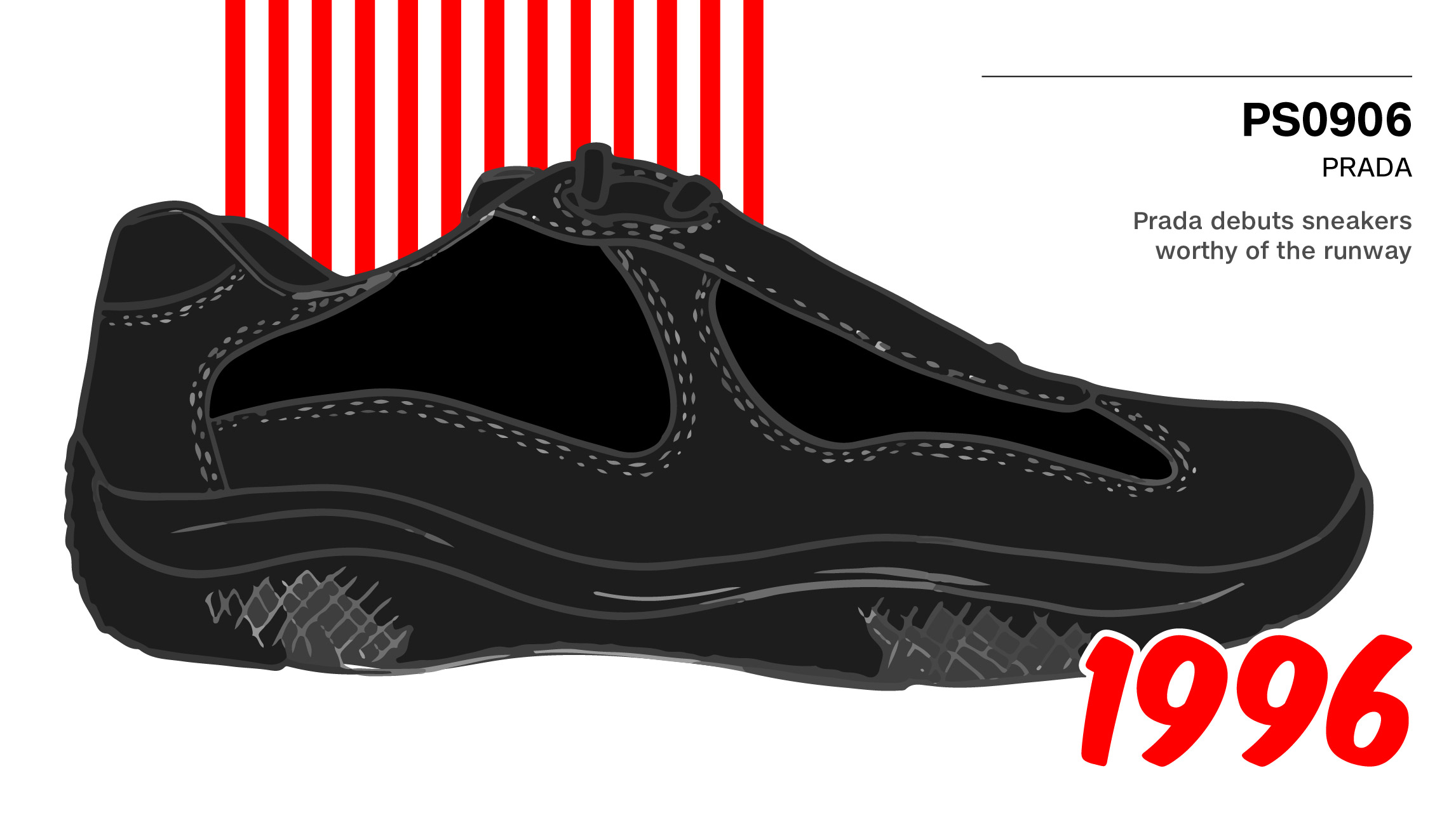 A History Of Sneakers And How They Rose From Street To Chic Prada Architectural Sneakers Shoes