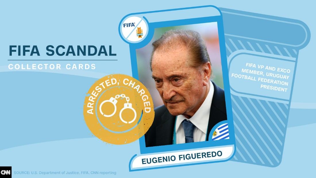 FIFA scandal collector cards Eugenio Figueredo