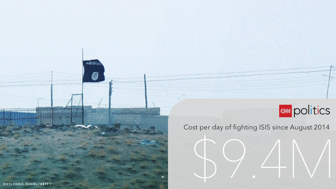 Price tag for anti-ISIS operations now tops $3.2 billion