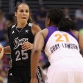Becky Hammon female coaches