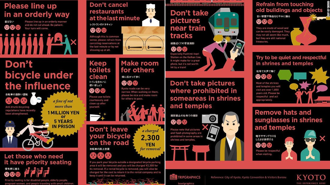 Behave, foreigners! Kyoto issues etiquette guides